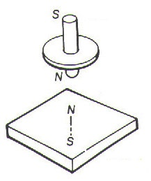 Своими руками: Как сделать левитрон своими руками